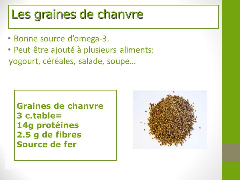 Les graines de chanvre Bonne source d'omega-3.