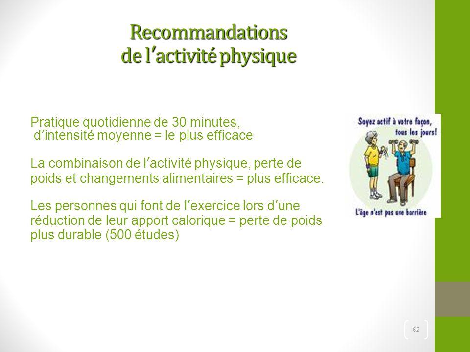 Recommandations de l'activité physique