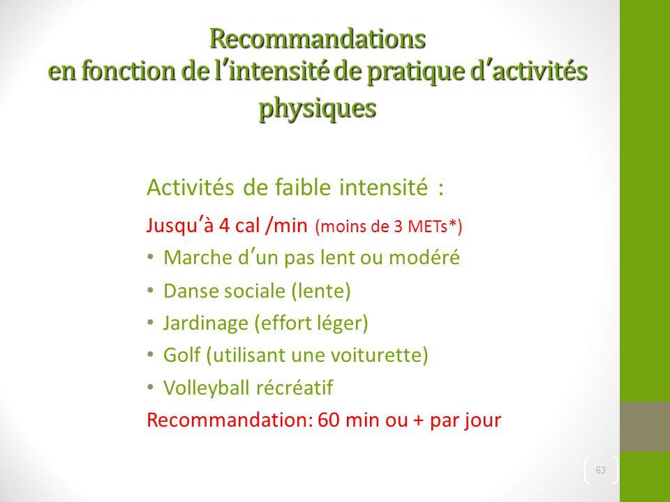 Recommandations en fonction de l'intensité de pratique d'activités physiques