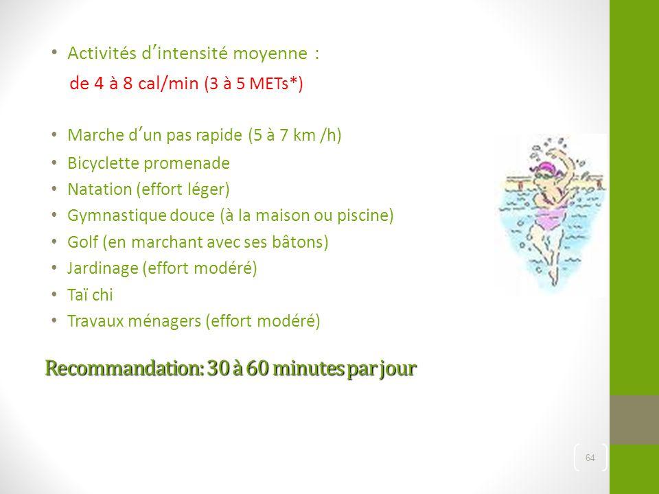 Recommandation: 30 à 60 minutes par jour