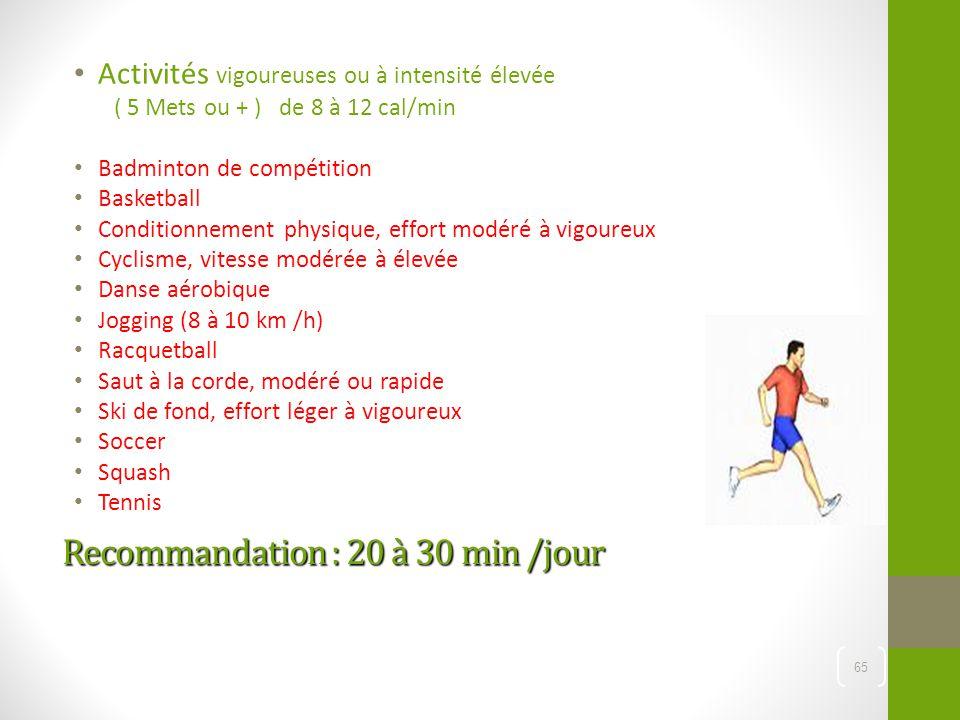 Recommandation : 20 à 30 min /jour