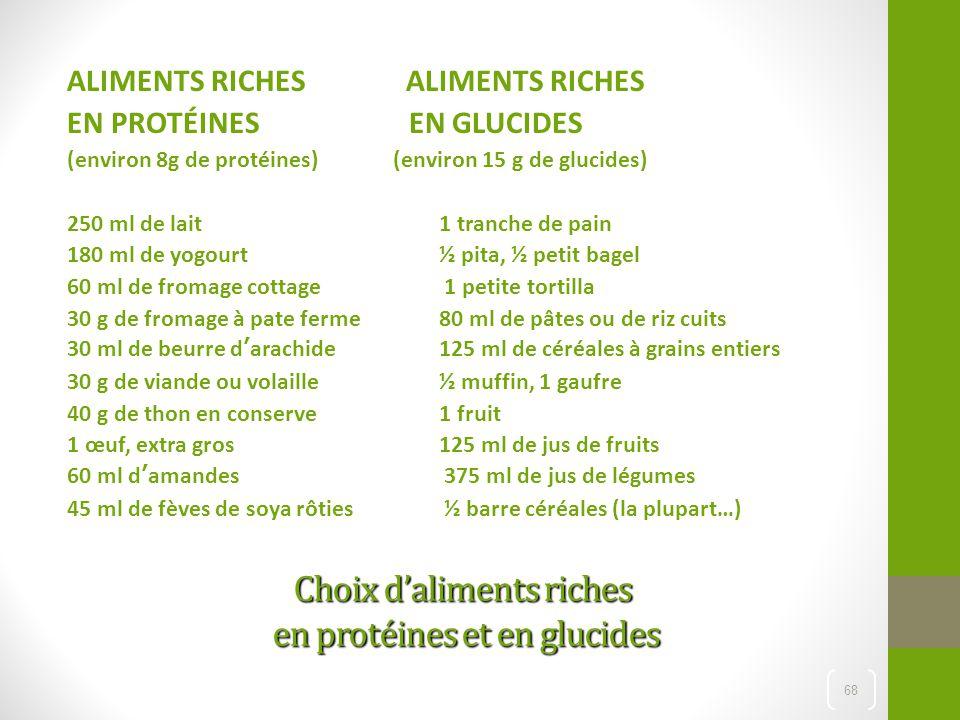 Choix d'aliments riches en protéines et en glucides