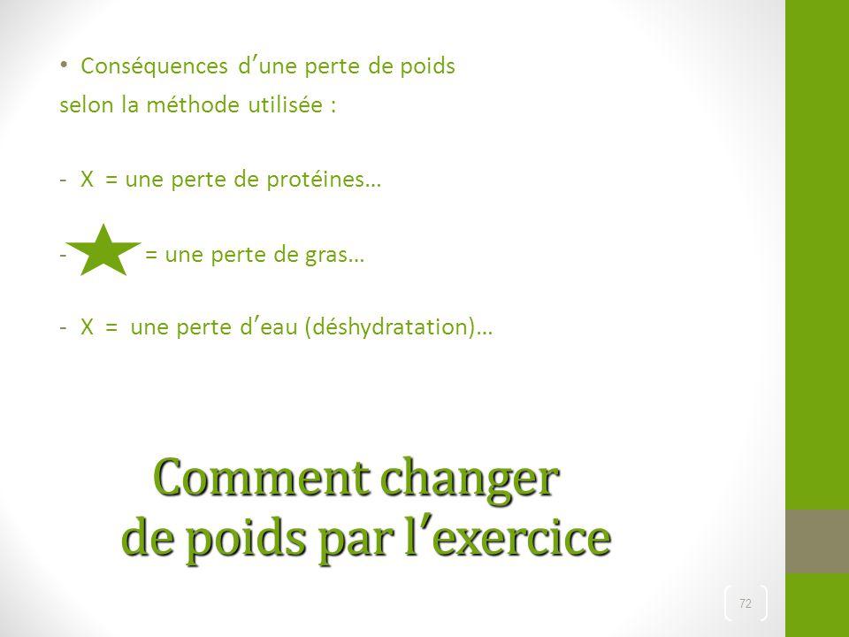 Comment changer de poids par l'exercice