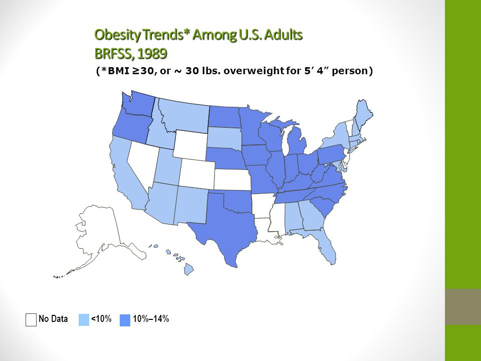 Obesity Trends* Among U.S. Adults BRFSS, 1989