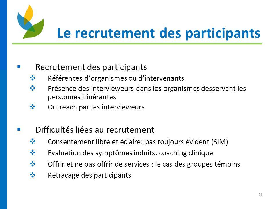 Le recrutement des participants