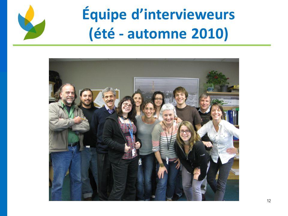 Équipe d'intervieweurs (été - automne 2010)