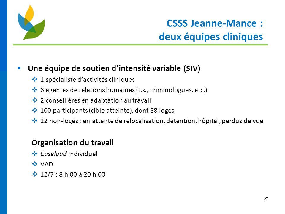 CSSS Jeanne-Mance : deux équipes cliniques