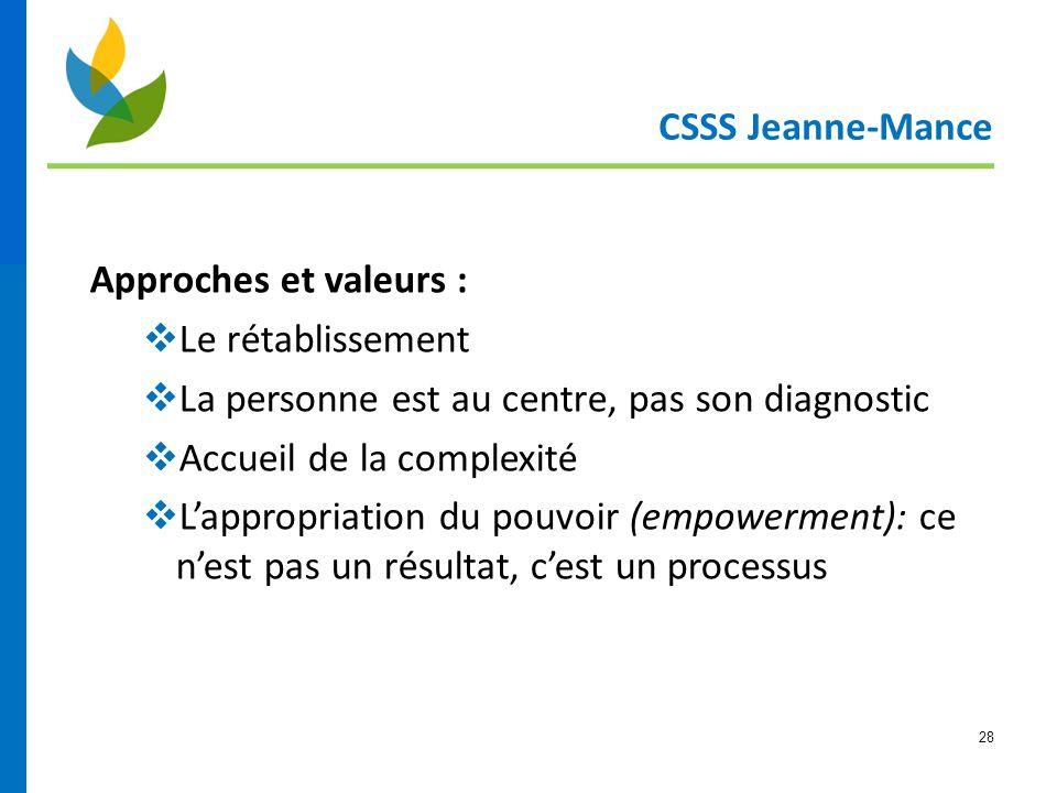 CSSS Jeanne-Mance Approches et valeurs : Le rétablissement. La personne est au centre, pas son diagnostic.