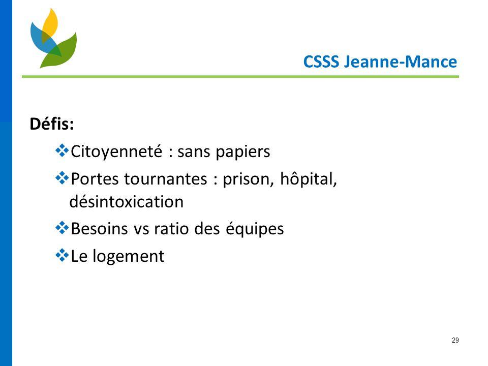 CSSS Jeanne-Mance Défis: Citoyenneté : sans papiers. Portes tournantes : prison, hôpital, désintoxication.