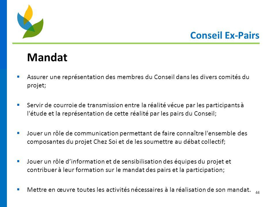 Mandat Conseil Ex-Pairs