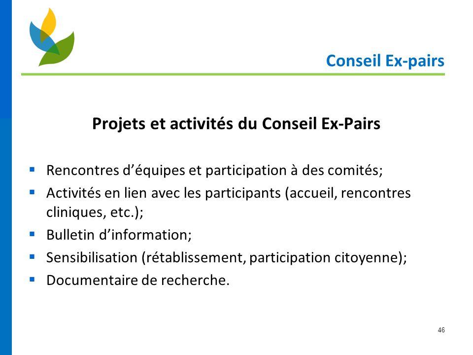 Projets et activités du Conseil Ex-Pairs