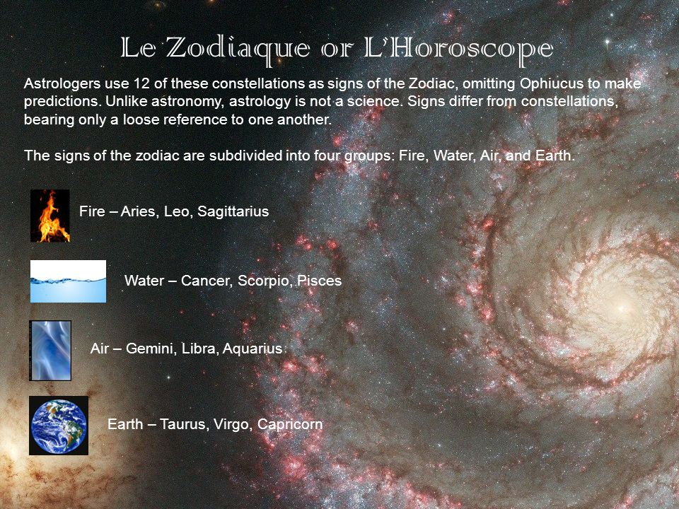 Le Zodiaque or L'Horoscope