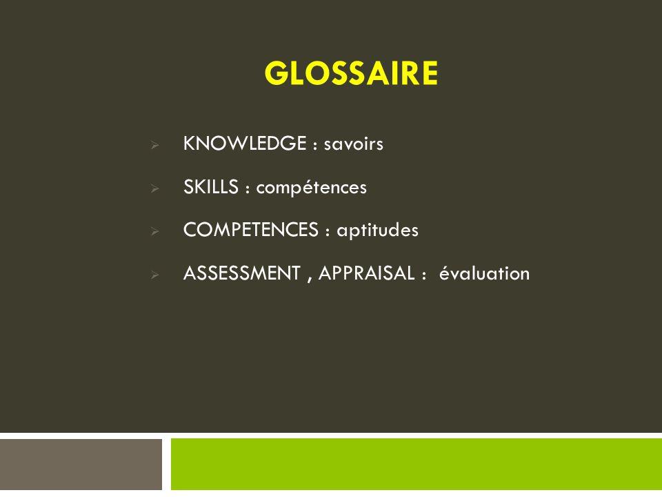 GLOSSAIRE KNOWLEDGE : savoirs SKILLS : compétences