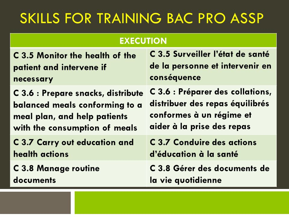 SKILLS FOR TRAINING Bac Pro ASSP