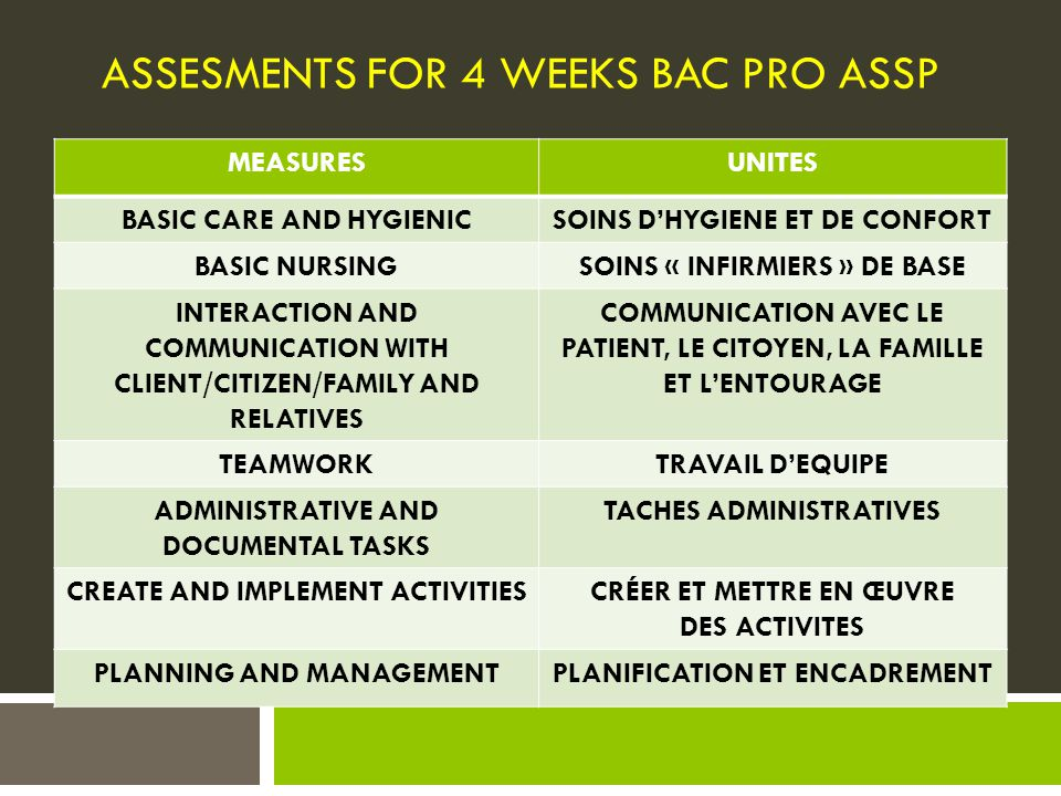 ASSESMENTS FOR 4 weeks Bac Pro ASSP