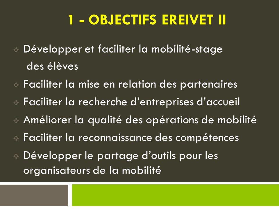 1 - OBJECTIFS EREIVET II Développer et faciliter la mobilité-stage