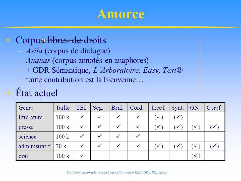 Amorce Corpus libres de droits État actuel Asila (corpus de dialogue)