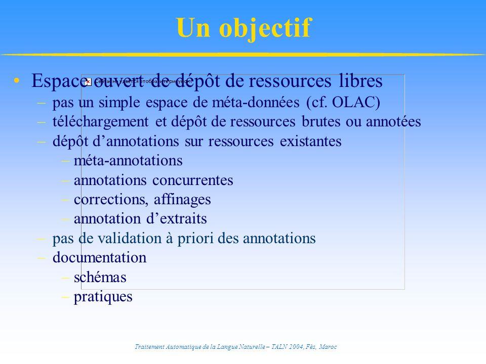 Un objectif Espace ouvert de dépôt de ressources libres
