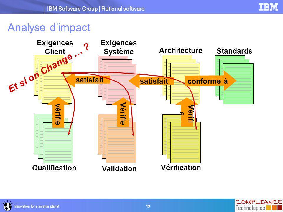 Analyse d'impact Et si on Change … Exigences Client Exigences