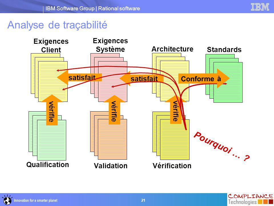 Analyse de traçabilité