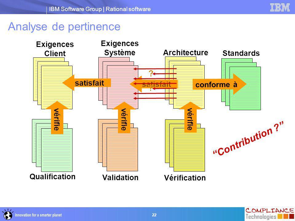 Analyse de pertinence Contribution Exigences Client Exigences
