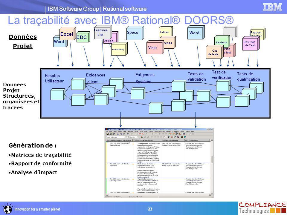 La traçabilité avec IBM® Rational® DOORS®