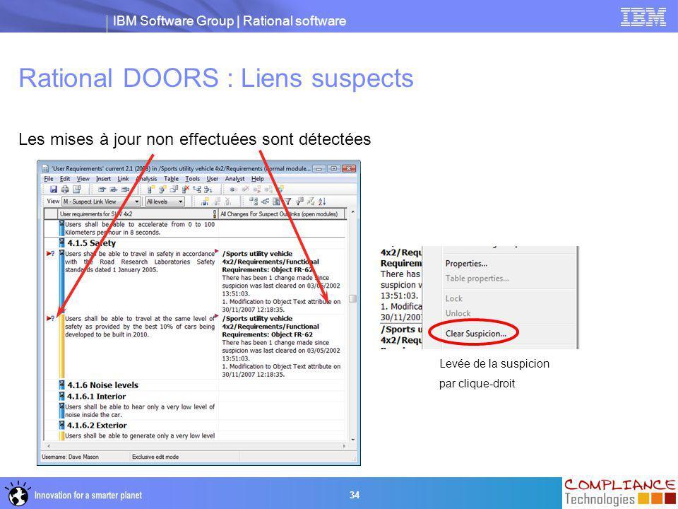 Rational DOORS : Liens suspects