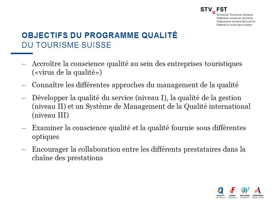 Objectifs du programme qualité
