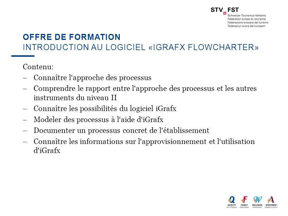 Introduction au logiciel «iGrafx flowcharter»