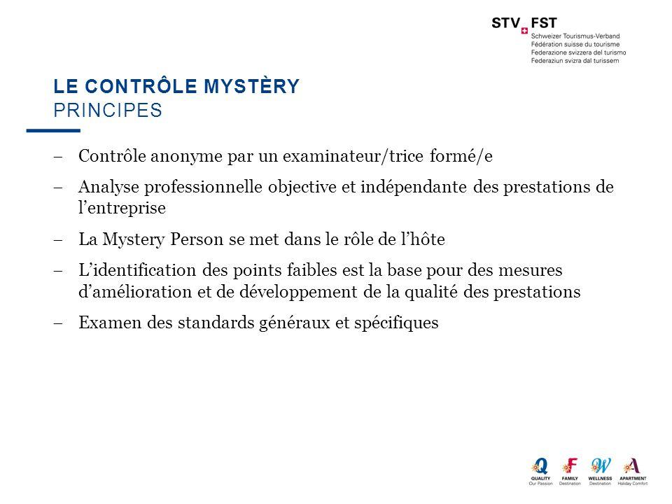 Le contrôle mystèry principes