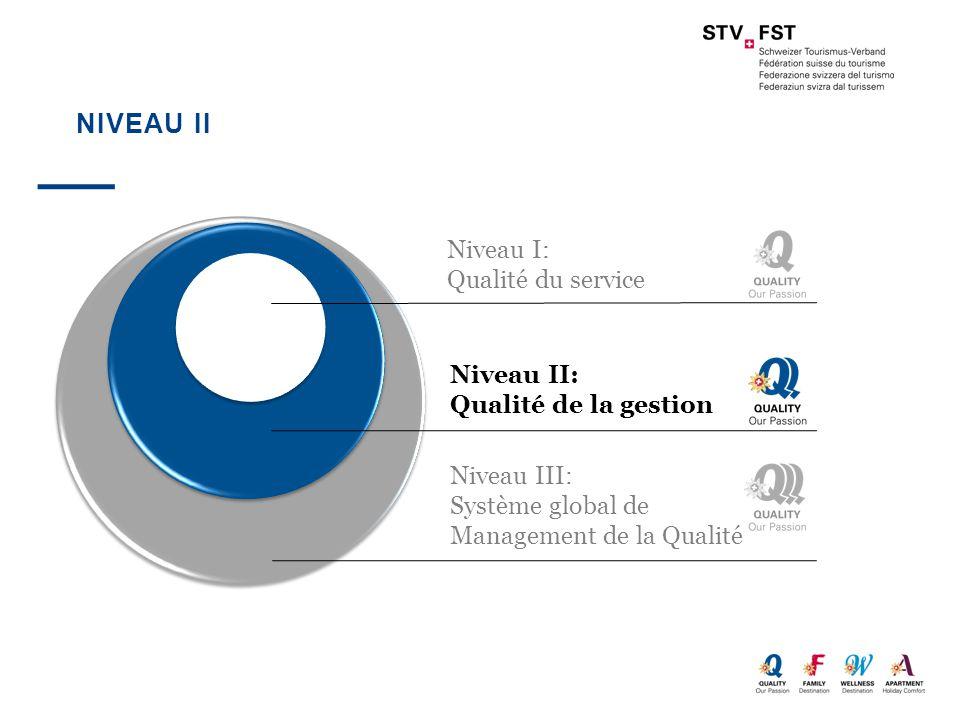 Niveau II Niveau I: Qualité du service Niveau II: