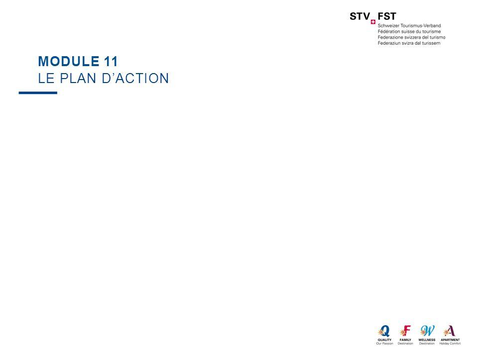 Module 11 Le plan d'action