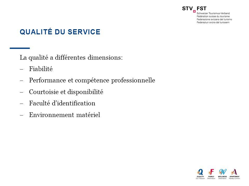 Qualité du service La qualité a différentes dimensions: Fiabilité