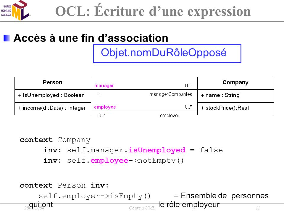 OCL: Écriture d'une expression