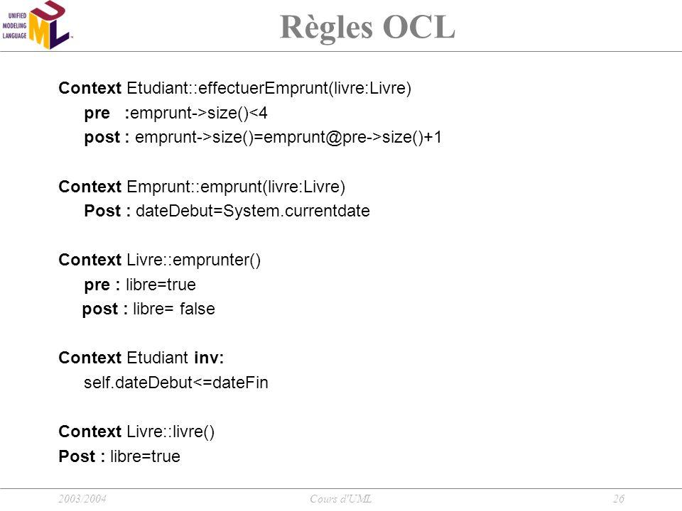 Règles OCL Context Etudiant::effectuerEmprunt(livre:Livre)