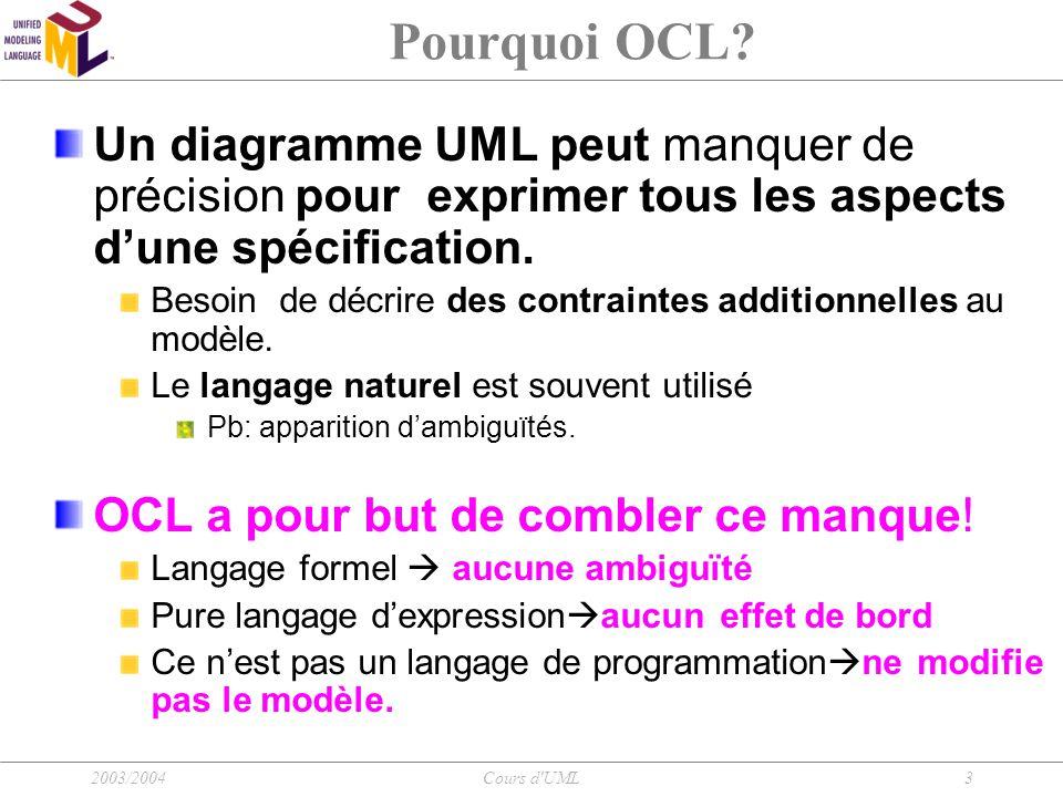 Pourquoi OCL Un diagramme UML peut manquer de précision pour exprimer tous les aspects d'une spécification.