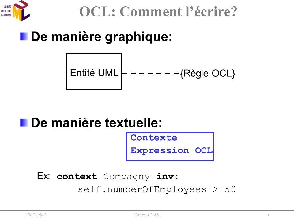 OCL: Comment l'écrire De manière graphique: De manière textuelle: