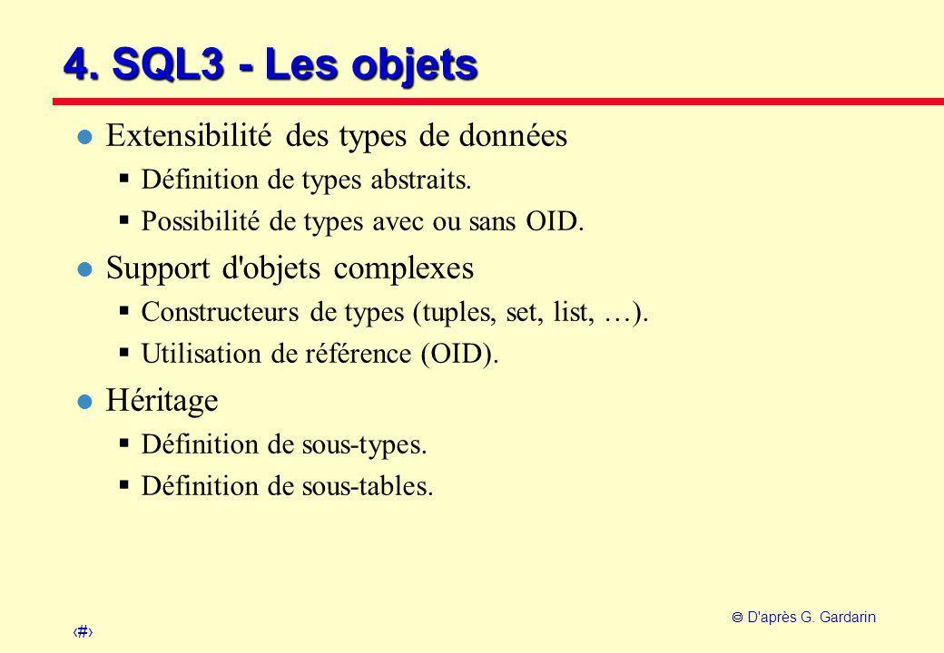4. SQL3 - Les objets Extensibilité des types de données