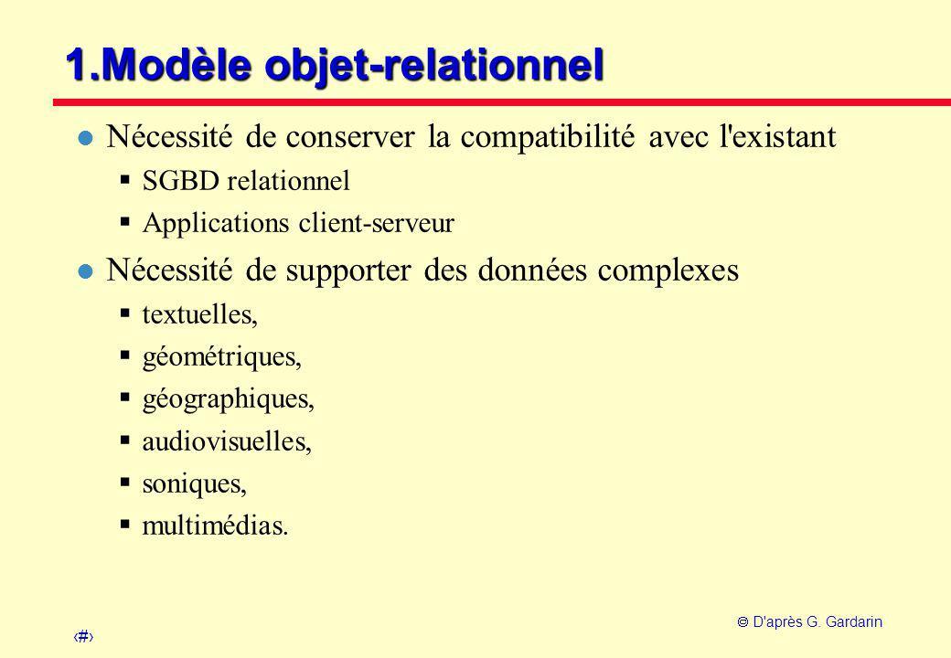 1.Modèle objet-relationnel