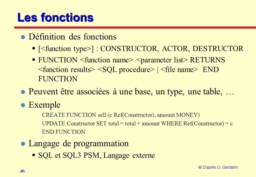 Les fonctions Définition des fonctions