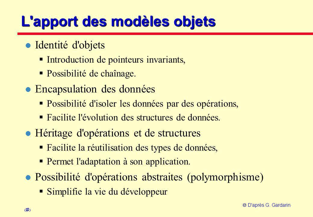 L apport des modèles objets