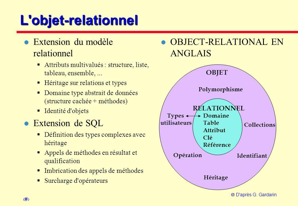 L objet-relationnel Extension du modèle relationnel Extension de SQL