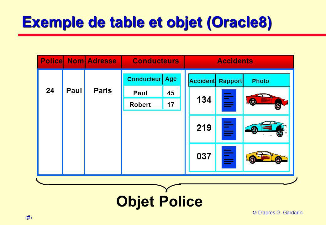 Exemple de table et objet (Oracle8)