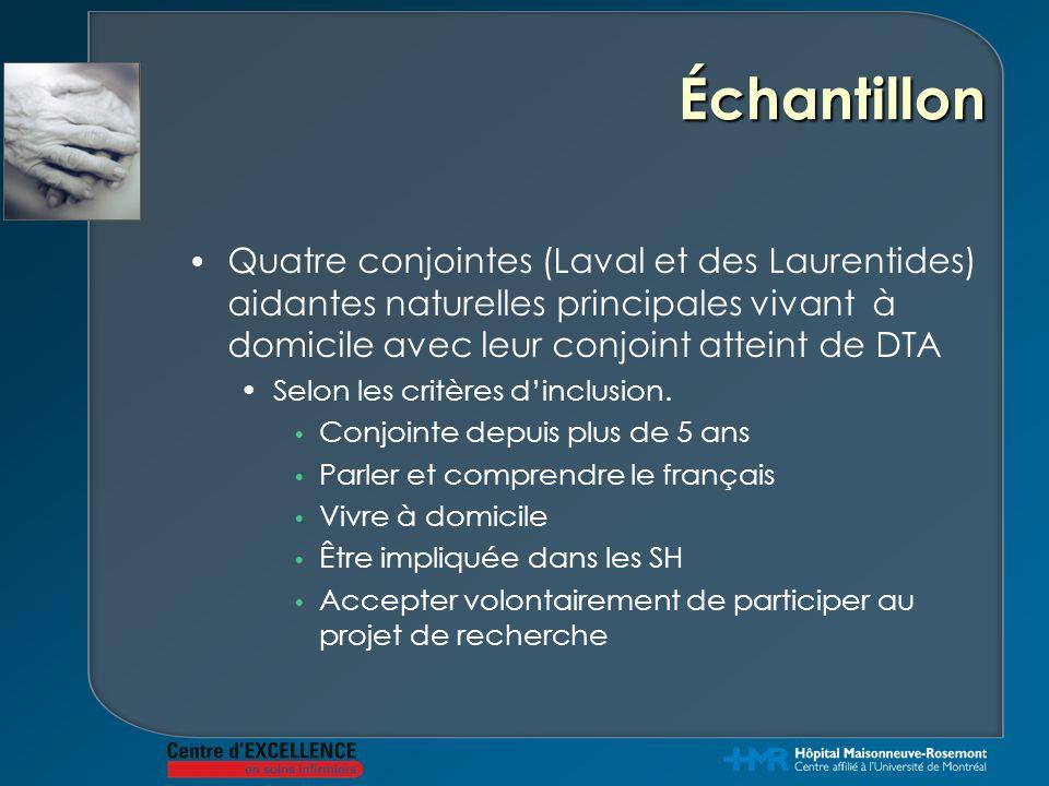 Échantillon Quatre conjointes (Laval et des Laurentides) aidantes naturelles principales vivant à domicile avec leur conjoint atteint de DTA.