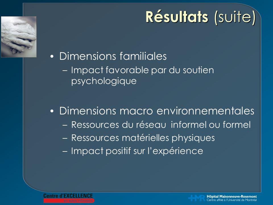 Résultats (suite) Dimensions familiales