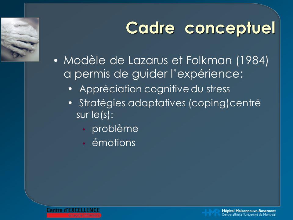 Cadre conceptuel Modèle de Lazarus et Folkman (1984) a permis de guider l'expérience: Appréciation cognitive du stress.