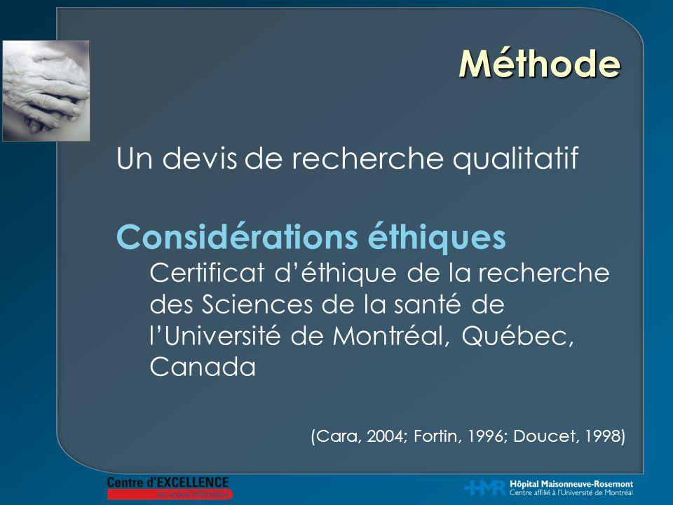 Méthode Considérations éthiques Un devis de recherche qualitatif