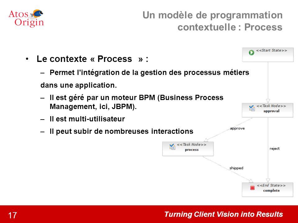 Un modèle de programmation contextuelle : Process