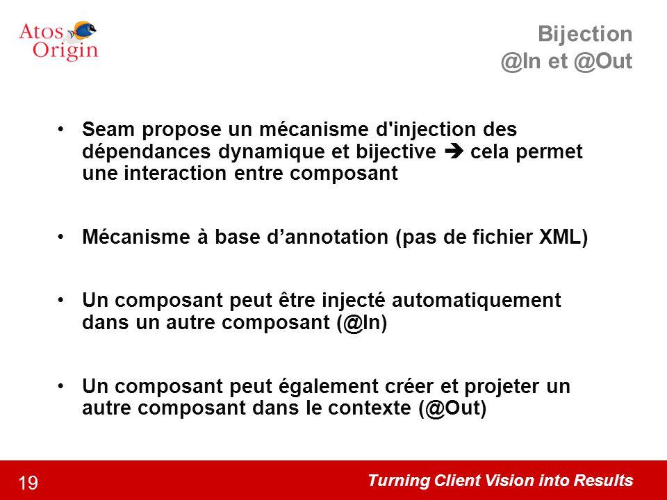Bijection @In et @Out Seam propose un mécanisme d injection des dépendances dynamique et bijective  cela permet une interaction entre composant.