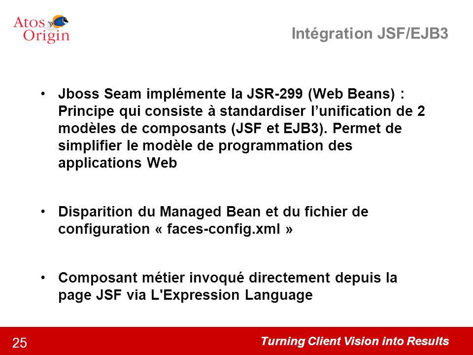 Intégration JSF/EJB3